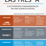 3 empresas digitales líderes a nivel mundial debutan juntas en un evento en Latinoamérica
